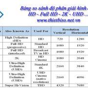 D-phan-giai-hinh-anh-HD-FullHD-2K-4K-8K